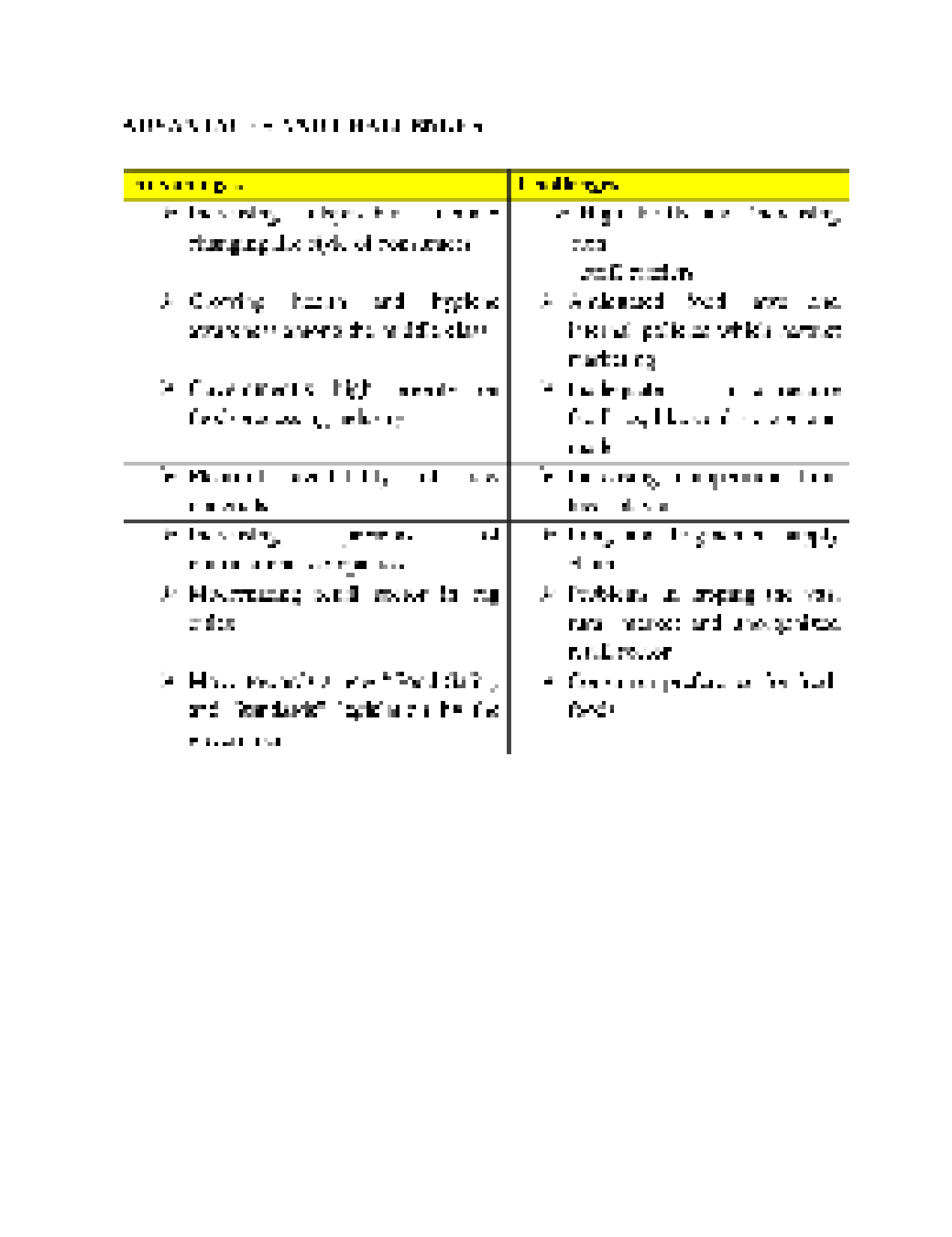 inventory management of britannia industries Britannia industries ltd  inventory 3,823 3,315 3,528 3,785  27 may 2013 / india equity research / britannia quarterly update management.