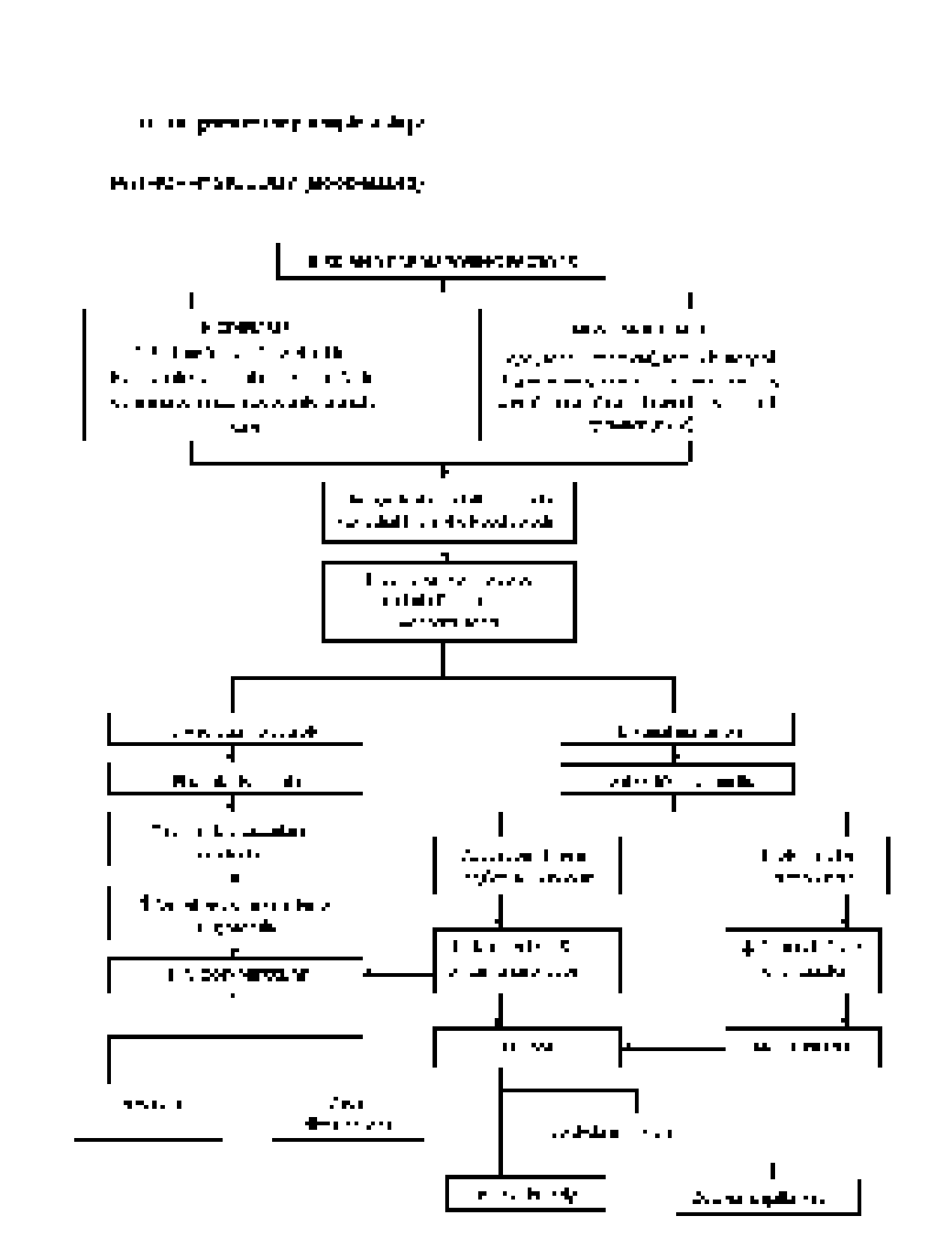 an analysis of pathophysiology case study preeclampsia View notes - case study analysis paper from comm 215 at university of phoenix university of phoenix material case study analysis paper prepare a 1,400 to 1,750-word case study analysis paper based.