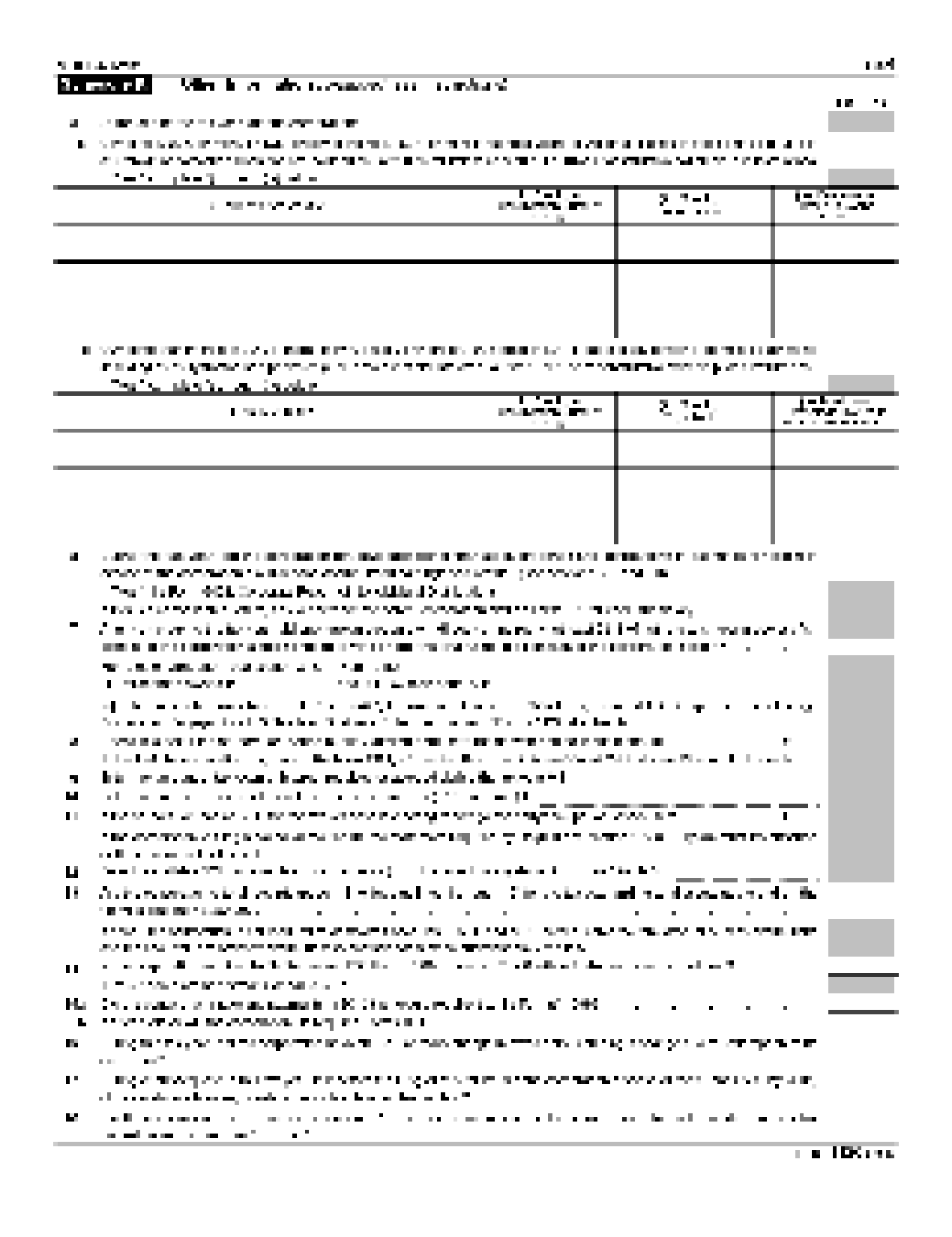 schedule c instructions 2015