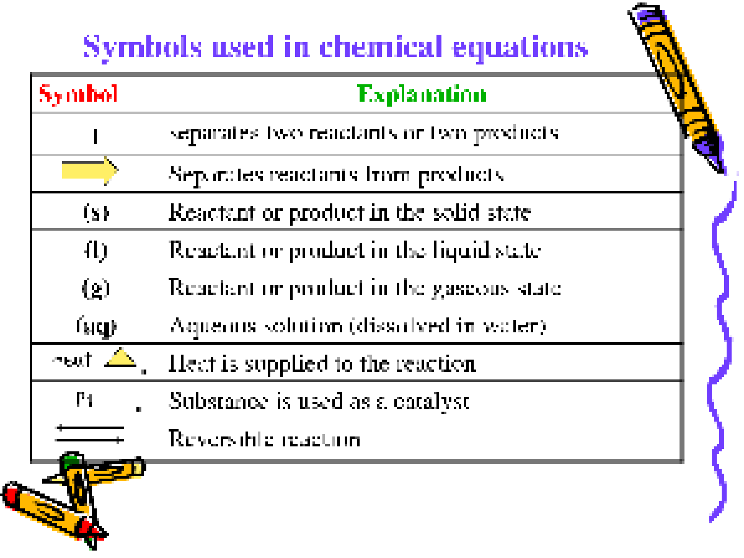Solution Chemical Reactions Powerpoint Studypool