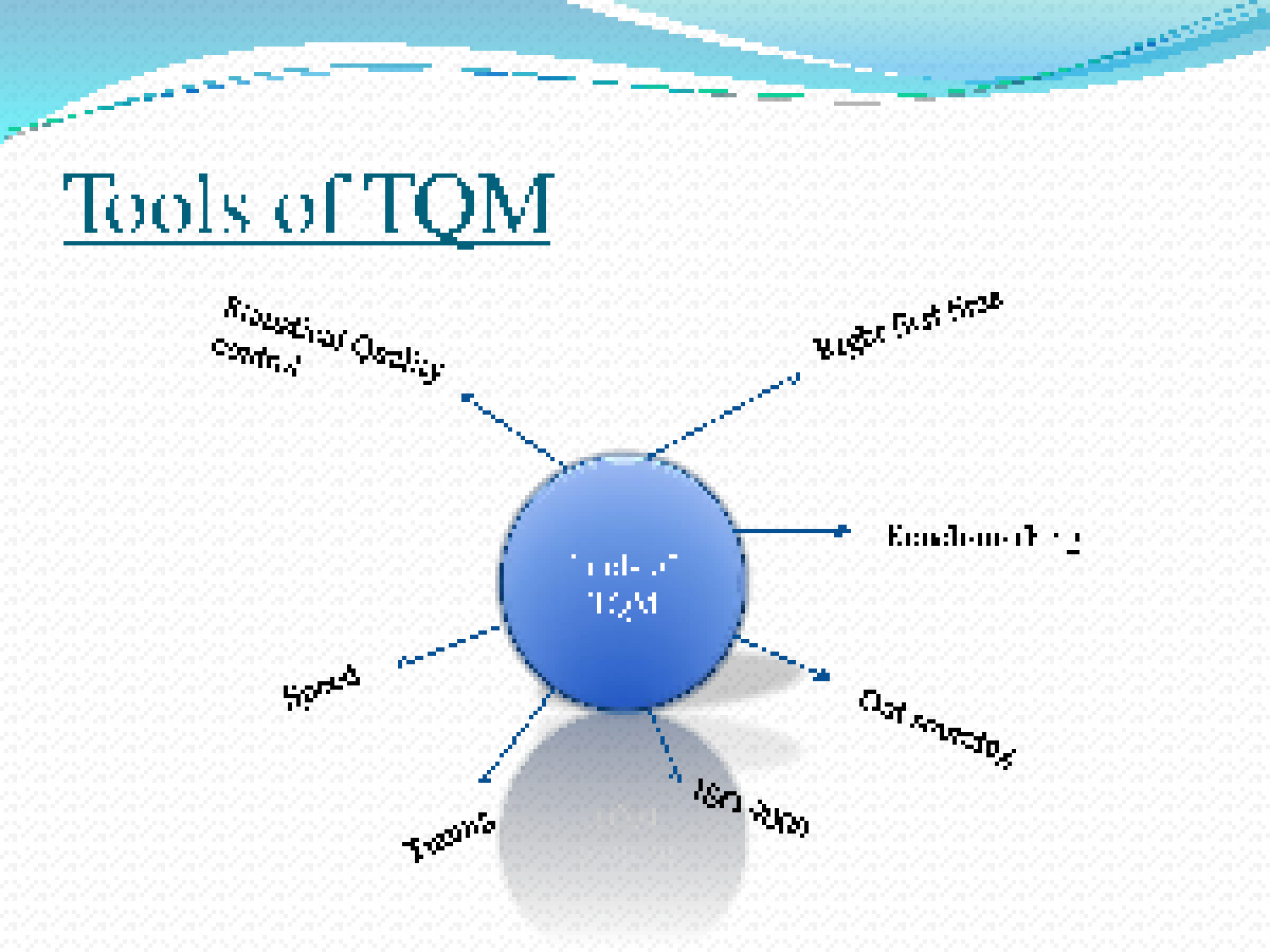 tqm implementation of shanghai la hotel The implementation of total quality management is similar to that of other decentralized control methods in developing tqm, companies need to understand how consumers define quality in both the goods and services offered if a company pays more attention to quality in its production process.