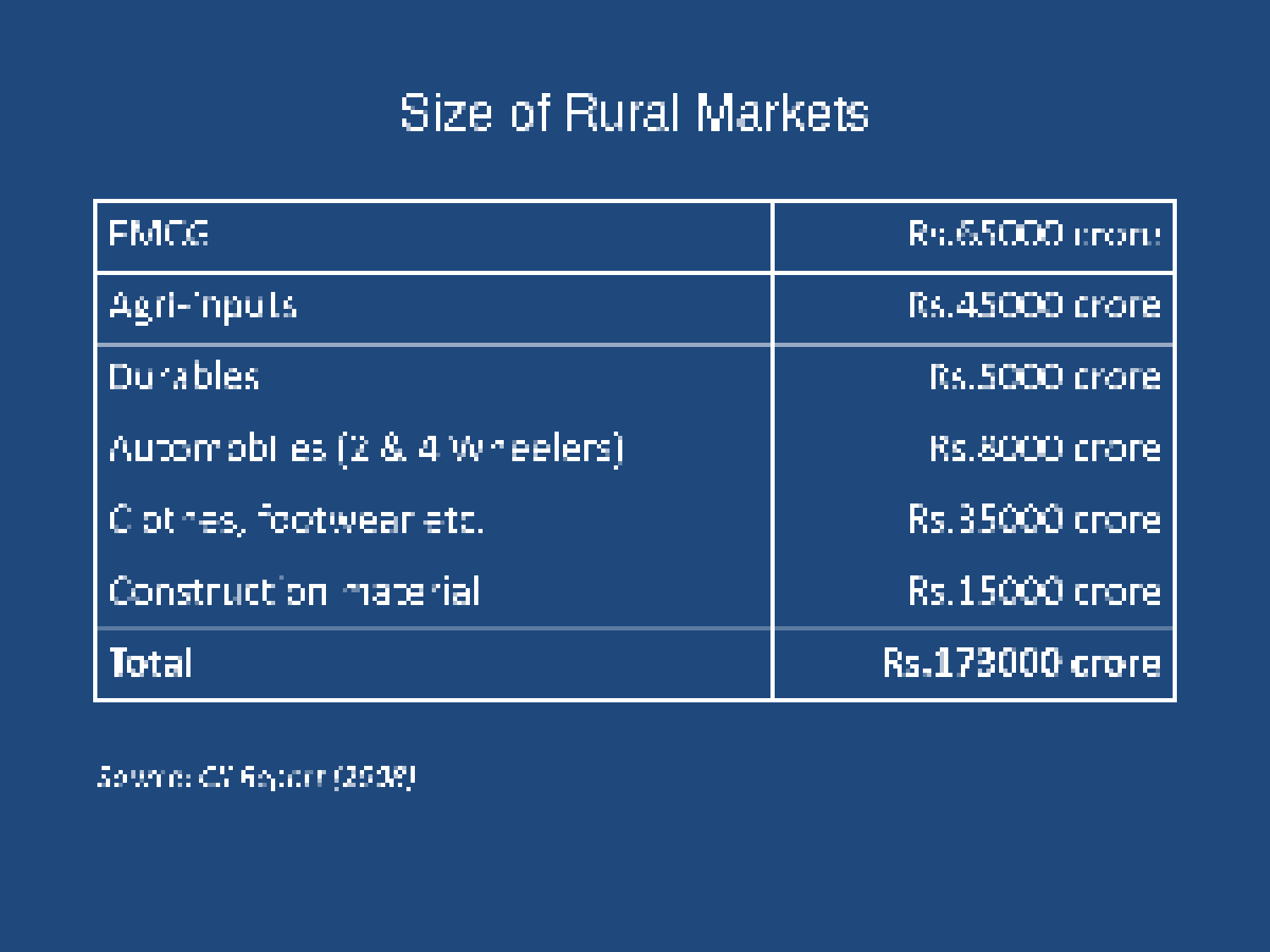 """rural cinema marketing management report But today, the marketers have realized the potential in the rural market, which has  become critical for them, be  kanwal gurleen singh at apeejay institute of  management technical campus  earlier, van campaigns, cinema commercials  and a few wall paintings sufficed the  report, (2006), """"fmcg"""",(available at."""