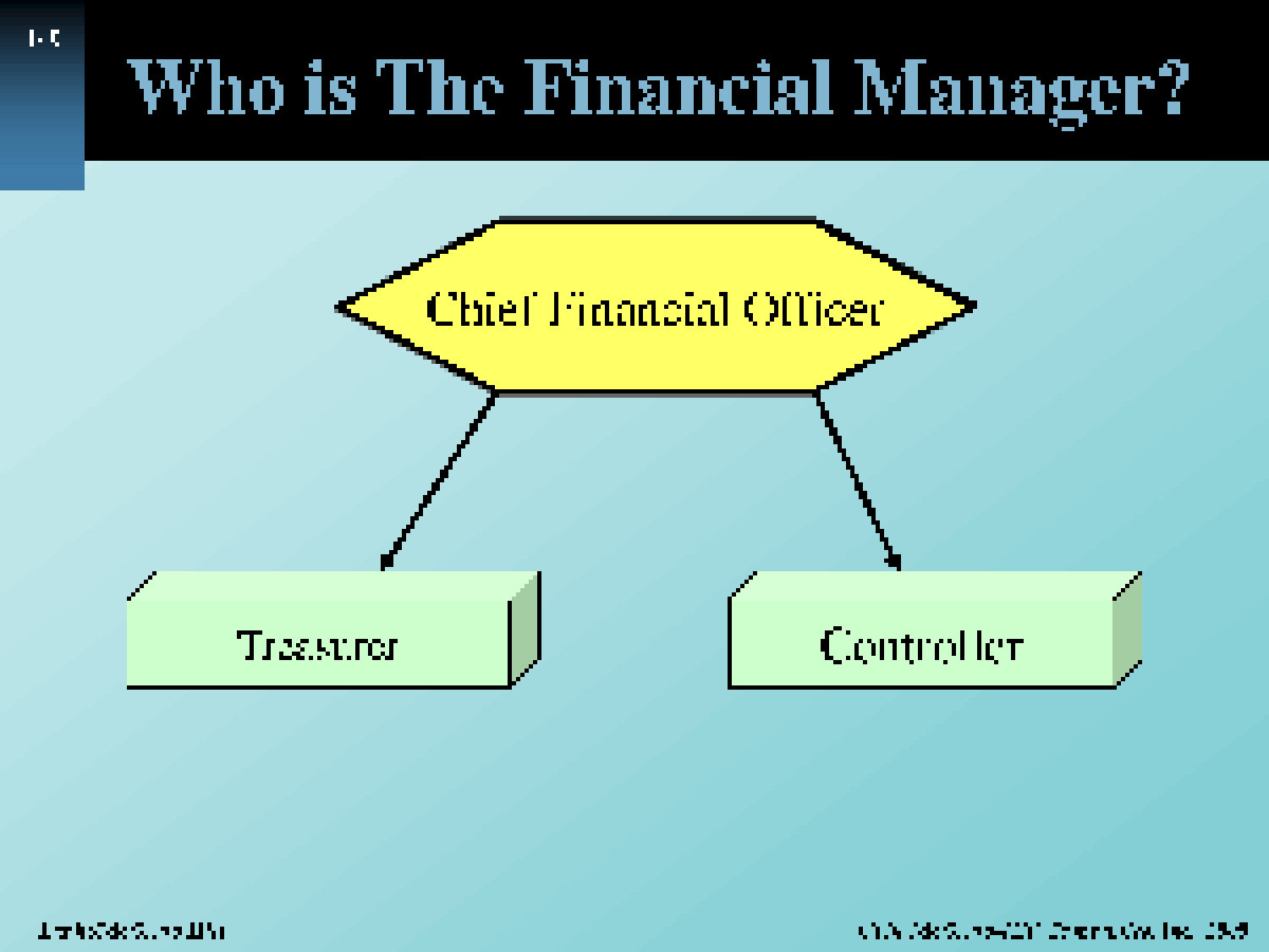 finance 6215 class 1 note But note that given a price system p,the shareholders of the firm all agree that it is desirable to maximize profits, for the higher profits the larger the consumers wealth, and hence the larger is the set of feasible con.