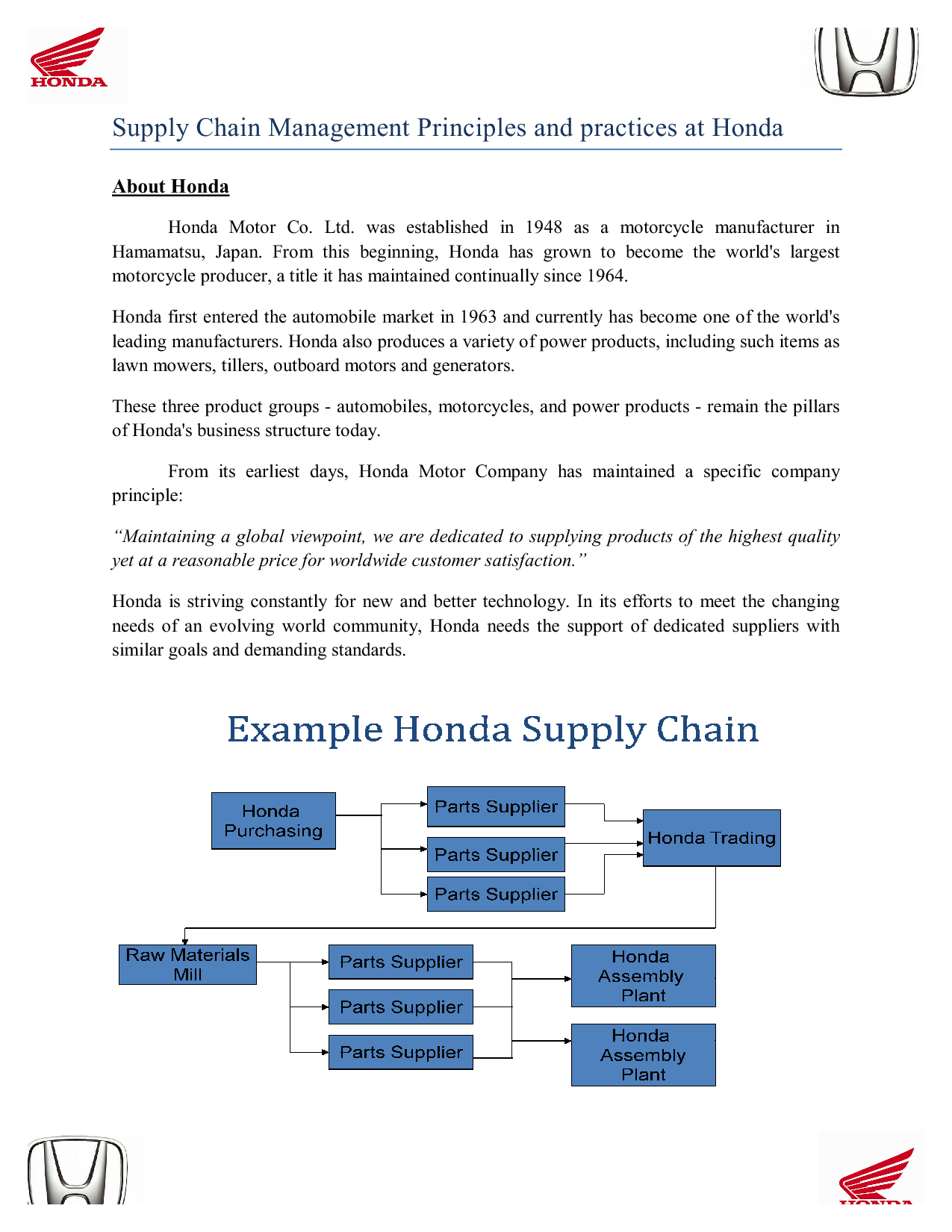 Solution supply chain management class lectures179173300 29977840 showing page 18 fandeluxe Image collections