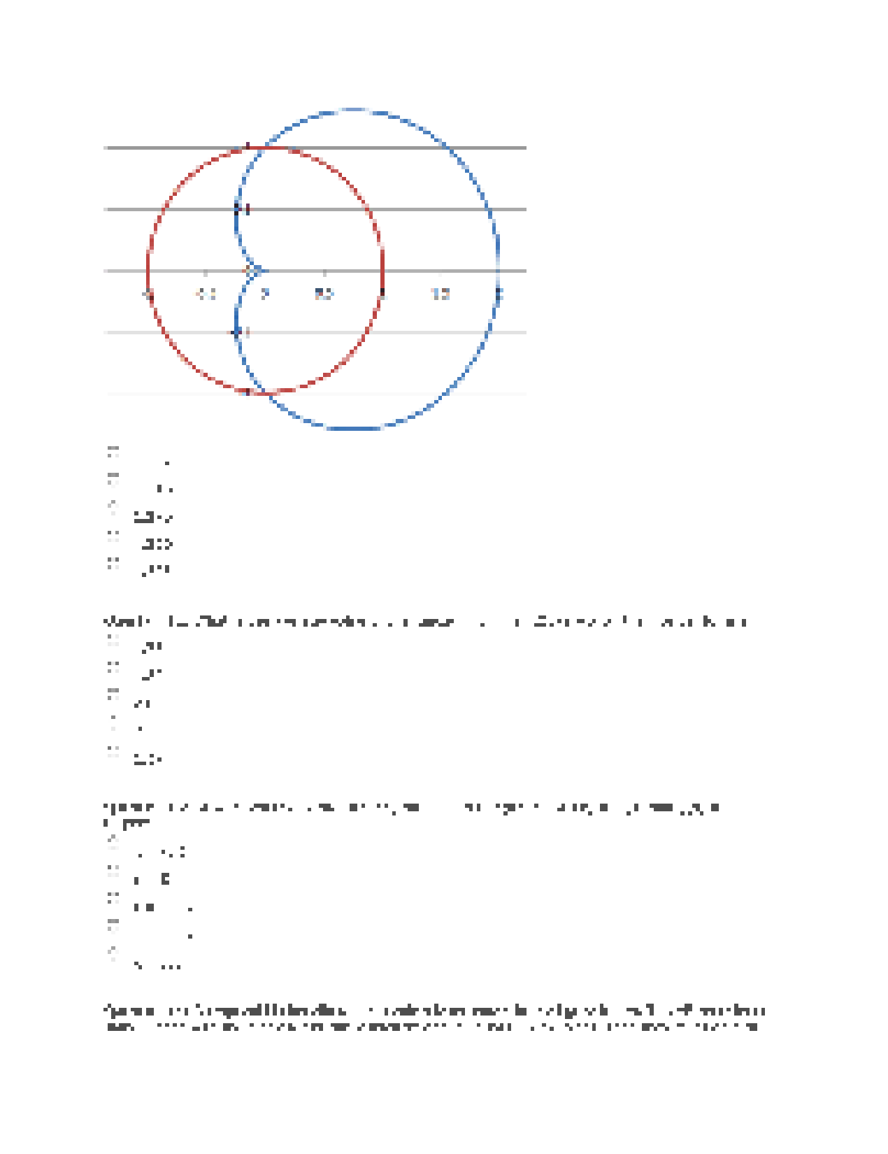 ap calculus test and solutions pdf