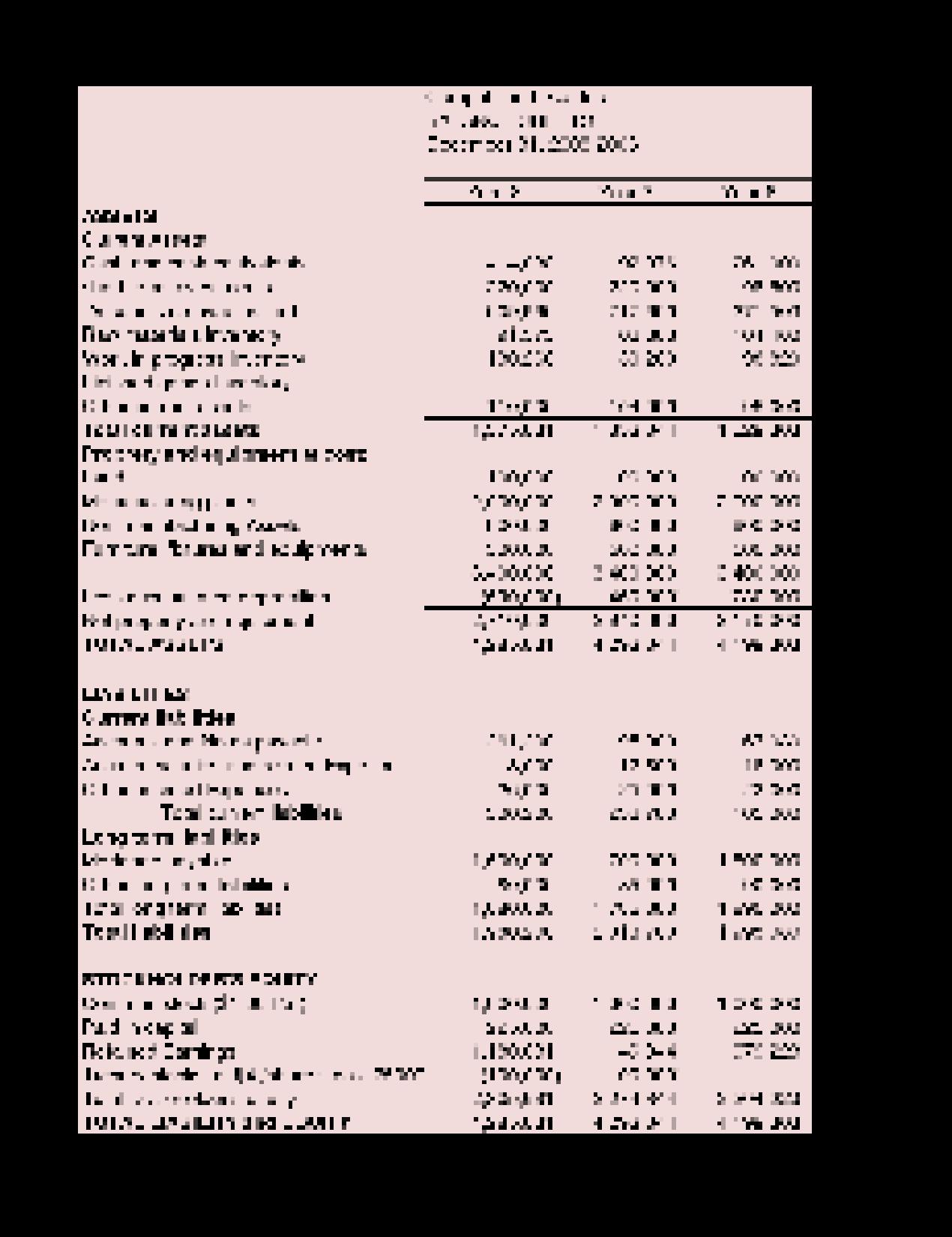jet2 financial analysis task 3 Jet task 5 custom snowboards inc financial data evaluation notes (1012) (1) uploaded by koebler1313  financial analysis task 1 passed submitted 4-25-13  documents similar to jet task 5 custom snowboards inc financial data evaluation notes (1012) (1) social responsibility task.